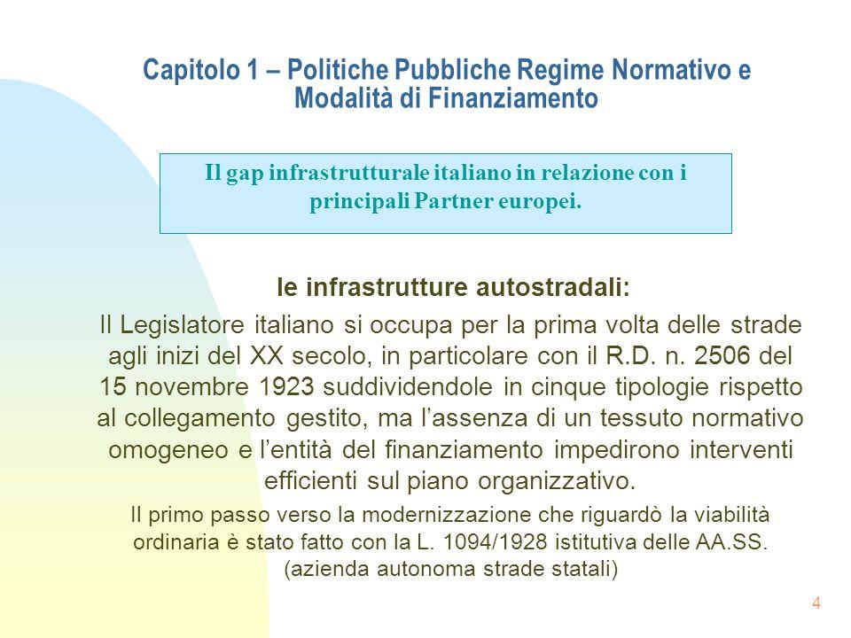 4 Capitolo 1 – Politiche Pubbliche Regime Normativo e Modalità di Finanziamento le infrastrutture autostradali: Il Legislatore italiano si occupa per