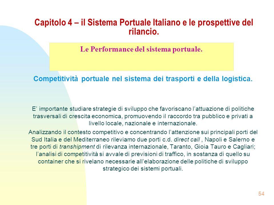 54 Capitolo 4 – il Sistema Portuale Italiano e le prospettive del rilancio. Competitività portuale nel sistema dei trasporti e della logistica. E impo
