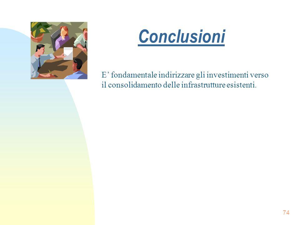 Conclusioni 74 E fondamentale indirizzare gli investimenti verso il consolidamento delle infrastrutture esistenti.
