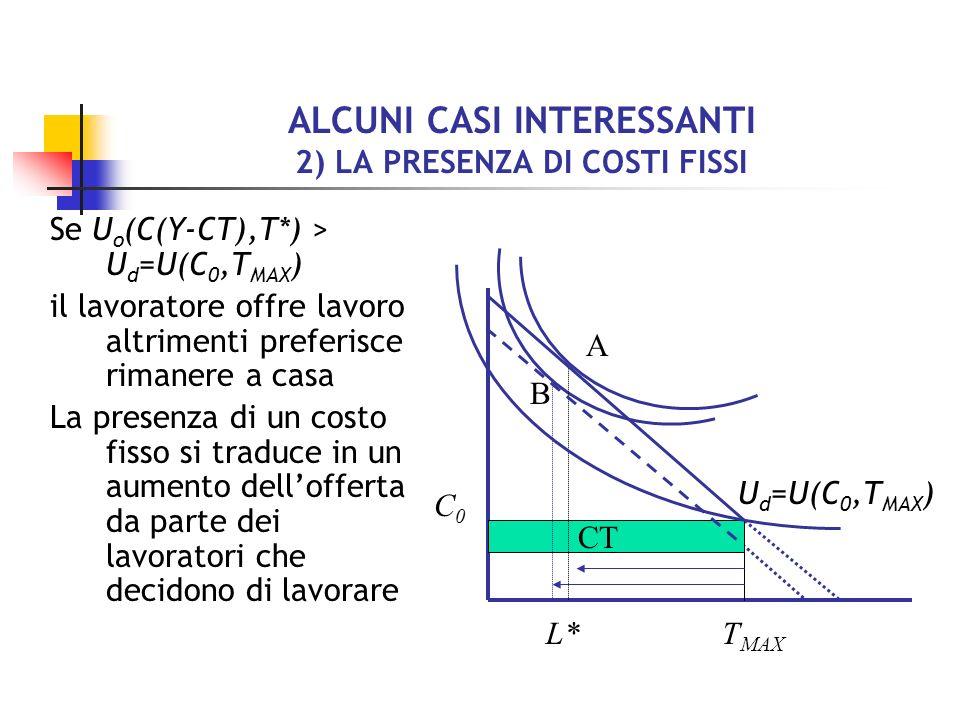 ALCUNI CASI INTERESSANTI 1) LA PRESENZA DI UN VINCOLO SUL NUMERO MINIMO DI ORE DI LAVORO I casi possibili: 1.