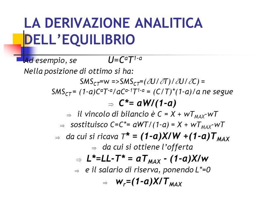 LA DERIVAZIONE ANALITICA DELLEQUILIBRIO Poniamo, per semplicità P=1 Per ricavare la posizione di ottimo dobbiamo massimizzare la seguente funzione obiettivo: F= U(C,T) + (-C + C m - WT)