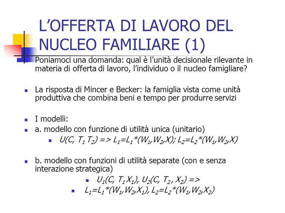 UN ESEMPIO NUMERICO a) Ponendo SMS CT =w Si ottiene L*= aT MAX - (1-a)X/W Dove: a=0,4, T MAX =168, M=2000 L*= 67,2 – 1200/W b) Ponendo L*=0 W r =(1-a)X/T MAX =17,85 c) L*(W=25,t=0,20=> W n =W(1-t)=20) L*(W n =20) = 67,2 – 1200/W n = 7,2 d) L*= 67,2 – 1200(1-t)/W(1-t) e) Ponendo L*=0 W r =(1-a)X/[(1-t)aT MAX ] =22,32 d) t(L*=0)=???