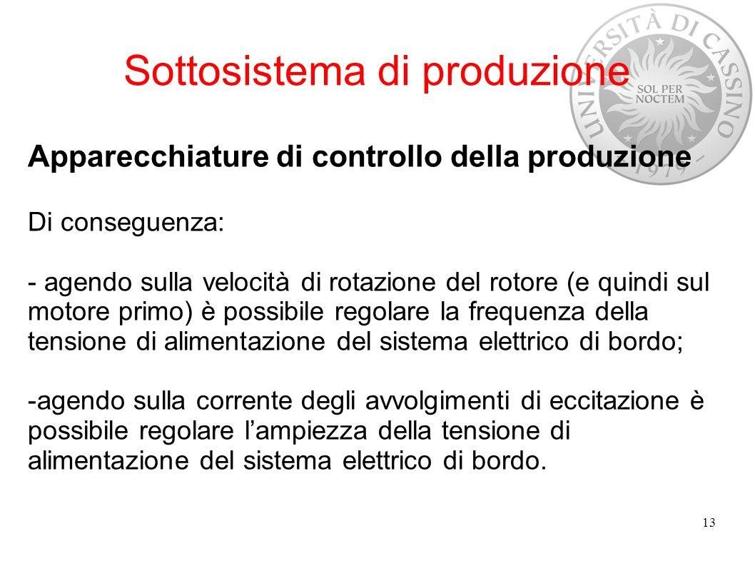 Sottosistema di produzione Apparecchiature di controllo della produzione Di conseguenza: - agendo sulla velocità di rotazione del rotore (e quindi sul