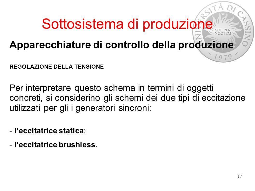 Sottosistema di produzione Apparecchiature di controllo della produzione REGOLAZIONE DELLA TENSIONE Per interpretare questo schema in termini di ogget
