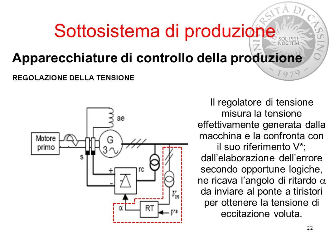 Sottosistema di produzione Apparecchiature di controllo della produzione REGOLAZIONE DELLA TENSIONE 22 Il regolatore di tensione misura la tensione ef
