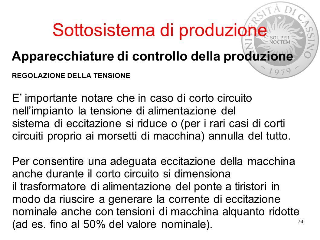 Sottosistema di produzione Apparecchiature di controllo della produzione REGOLAZIONE DELLA TENSIONE 24 E importante notare che in caso di corto circui