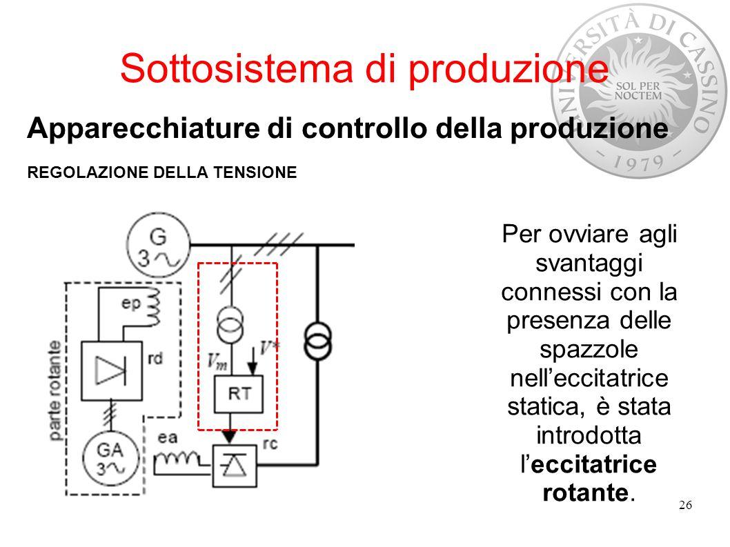 Sottosistema di produzione Apparecchiature di controllo della produzione REGOLAZIONE DELLA TENSIONE 26 Per ovviare agli svantaggi connessi con la pres