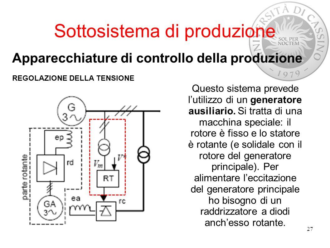 Sottosistema di produzione Apparecchiature di controllo della produzione REGOLAZIONE DELLA TENSIONE 27 Questo sistema prevede lutilizzo di un generato