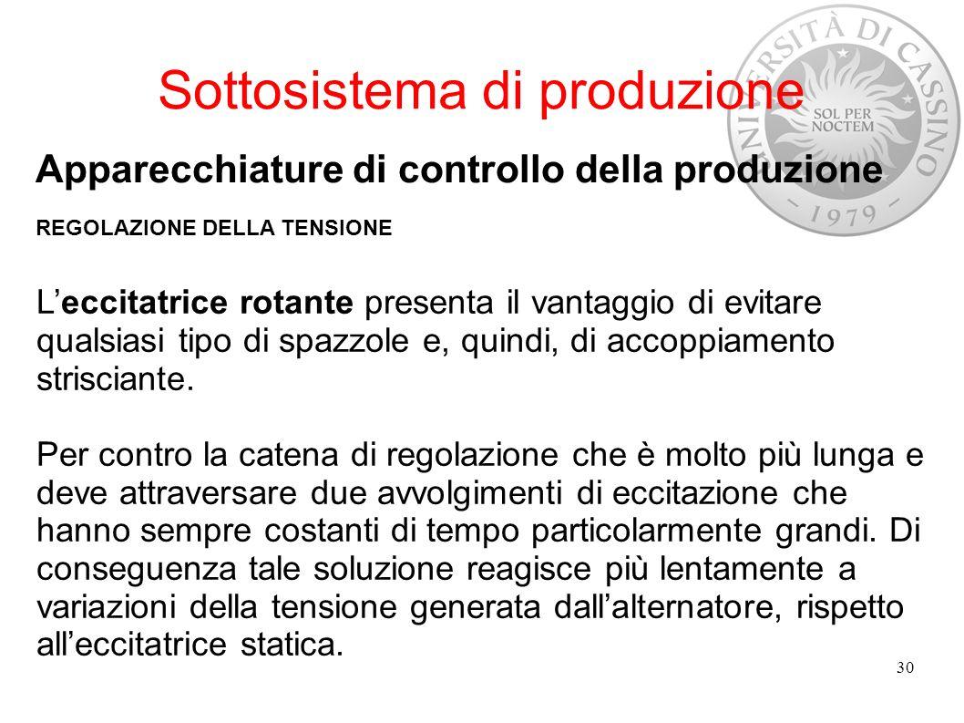 Sottosistema di produzione Apparecchiature di controllo della produzione REGOLAZIONE DELLA TENSIONE 30 Leccitatrice rotante presenta il vantaggio di e