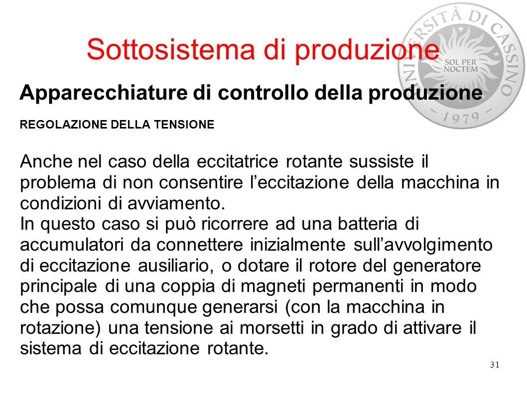 Sottosistema di produzione Apparecchiature di controllo della produzione REGOLAZIONE DELLA TENSIONE 31 Anche nel caso della eccitatrice rotante sussis