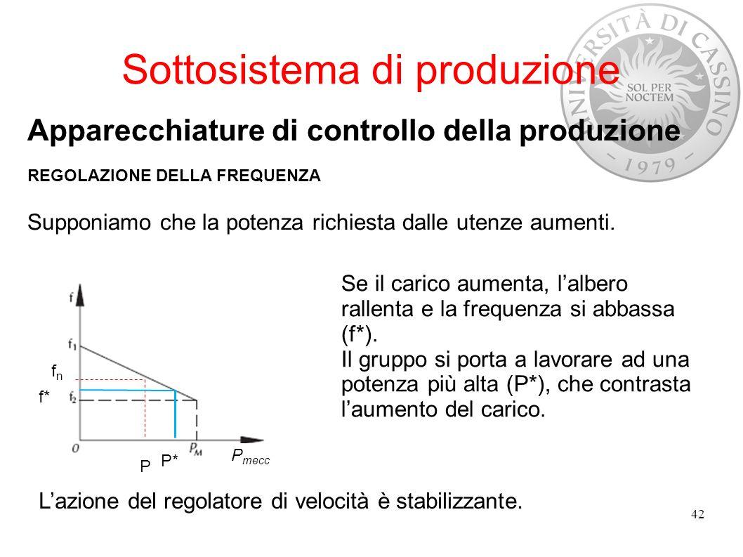 Sottosistema di produzione Apparecchiature di controllo della produzione REGOLAZIONE DELLA FREQUENZA Supponiamo che la potenza richiesta dalle utenze