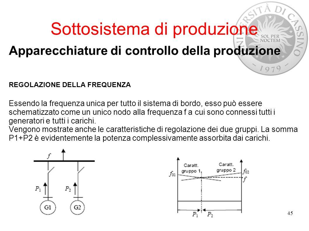 Sottosistema di produzione Apparecchiature di controllo della produzione REGOLAZIONE DELLA FREQUENZA Essendo la frequenza unica per tutto il sistema d