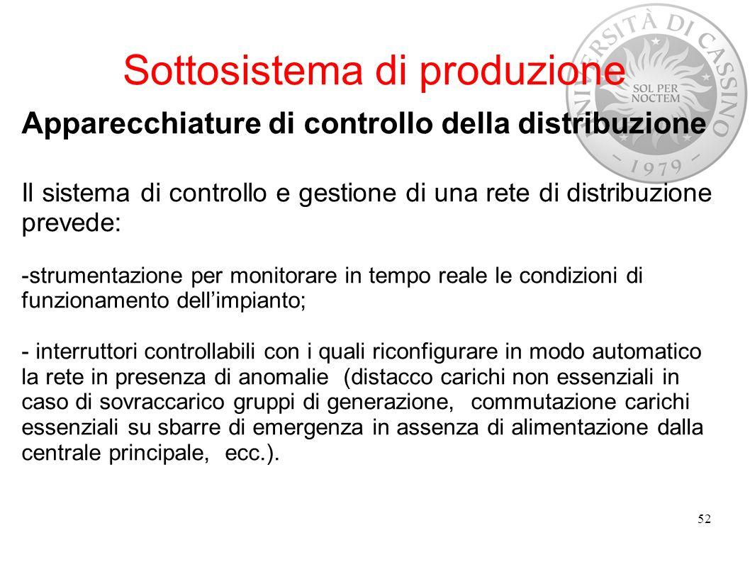 Sottosistema di produzione Apparecchiature di controllo della distribuzione Il sistema di controllo e gestione di una rete di distribuzione prevede: -