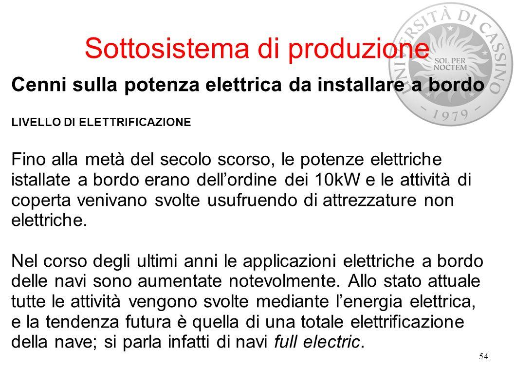Sottosistema di produzione Cenni sulla potenza elettrica da installare a bordo LIVELLO DI ELETTRIFICAZIONE Fino alla metà del secolo scorso, le potenz
