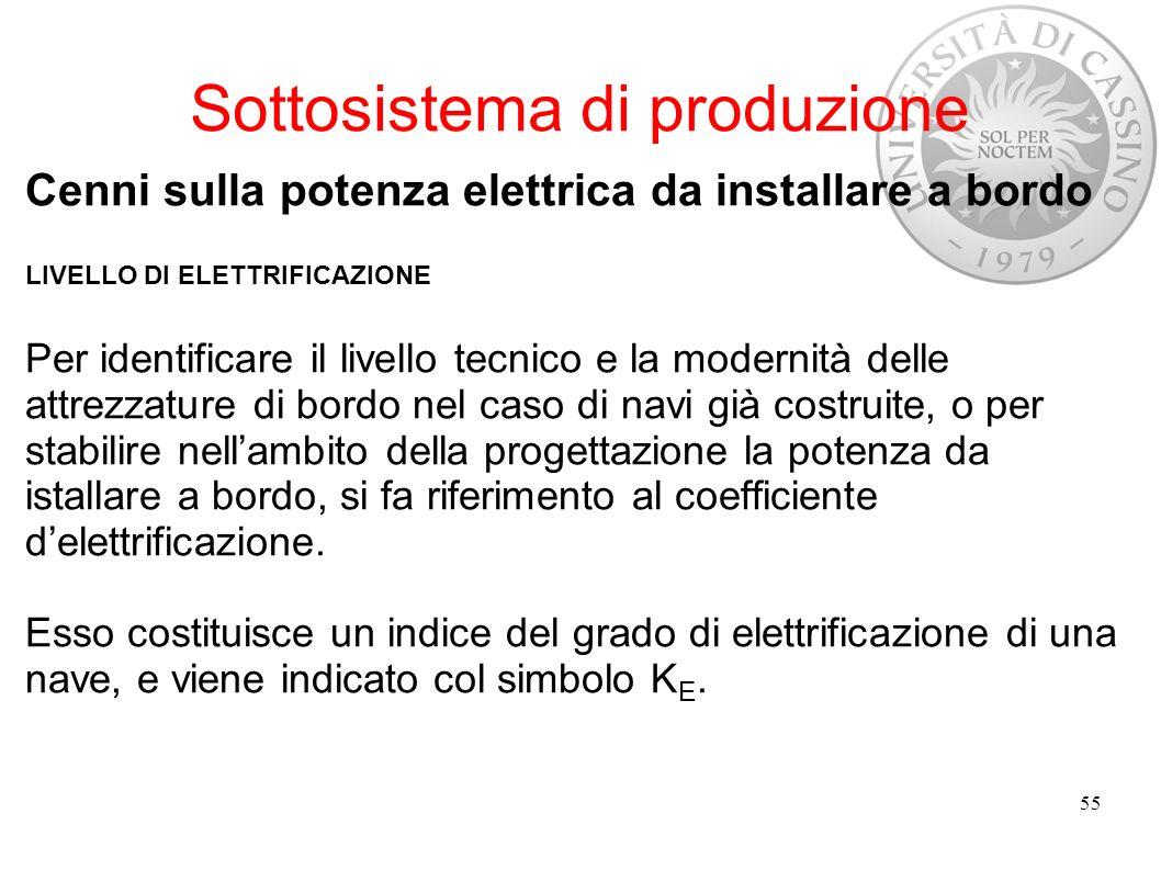 Sottosistema di produzione Cenni sulla potenza elettrica da installare a bordo LIVELLO DI ELETTRIFICAZIONE Per identificare il livello tecnico e la mo