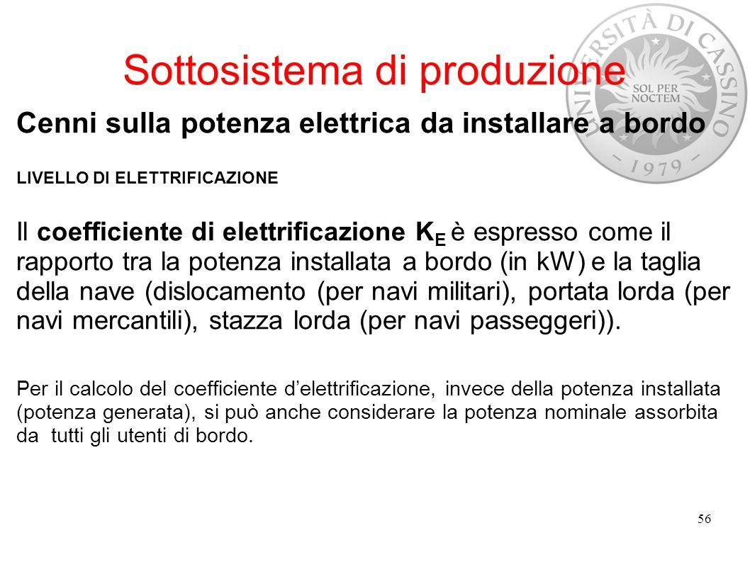 Sottosistema di produzione Cenni sulla potenza elettrica da installare a bordo LIVELLO DI ELETTRIFICAZIONE Il coefficiente di elettrificazione K E è e