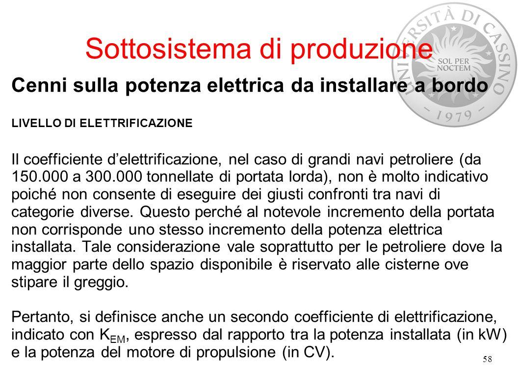 Sottosistema di produzione Cenni sulla potenza elettrica da installare a bordo LIVELLO DI ELETTRIFICAZIONE Il coefficiente delettrificazione, nel caso