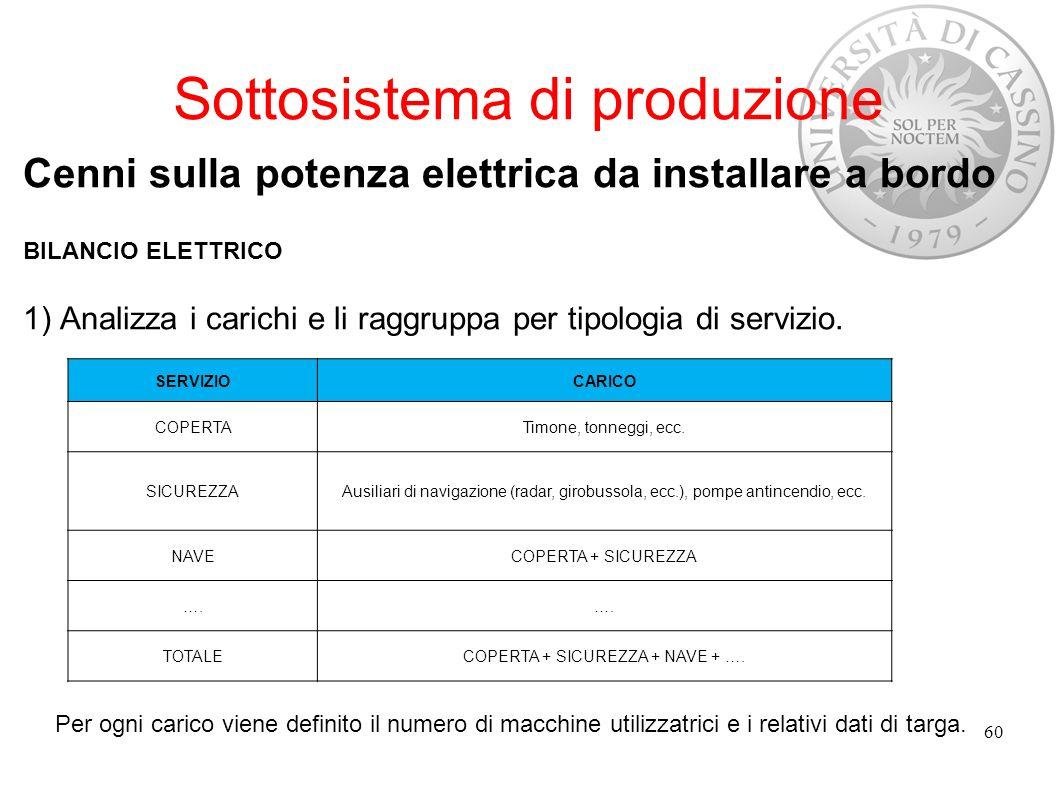 Sottosistema di produzione Cenni sulla potenza elettrica da installare a bordo BILANCIO ELETTRICO 1) Analizza i carichi e li raggruppa per tipologia d