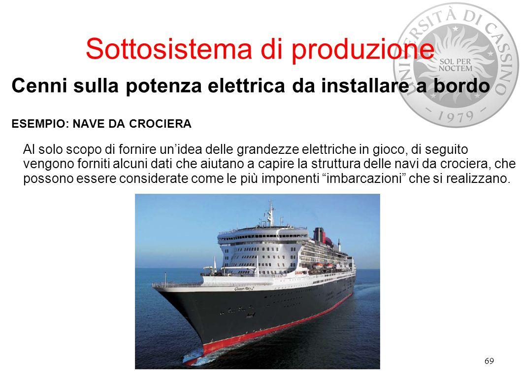 Sottosistema di produzione Cenni sulla potenza elettrica da installare a bordo ESEMPIO: NAVE DA CROCIERA 69 Al solo scopo di fornire unidea delle gran