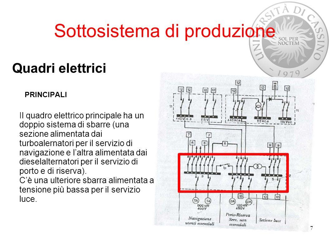 Sottosistema di produzione Quadri elettrici DI EMERGENZA Il quadro elettrico di emergenza è generalmente a semplice sistema di sbarre.