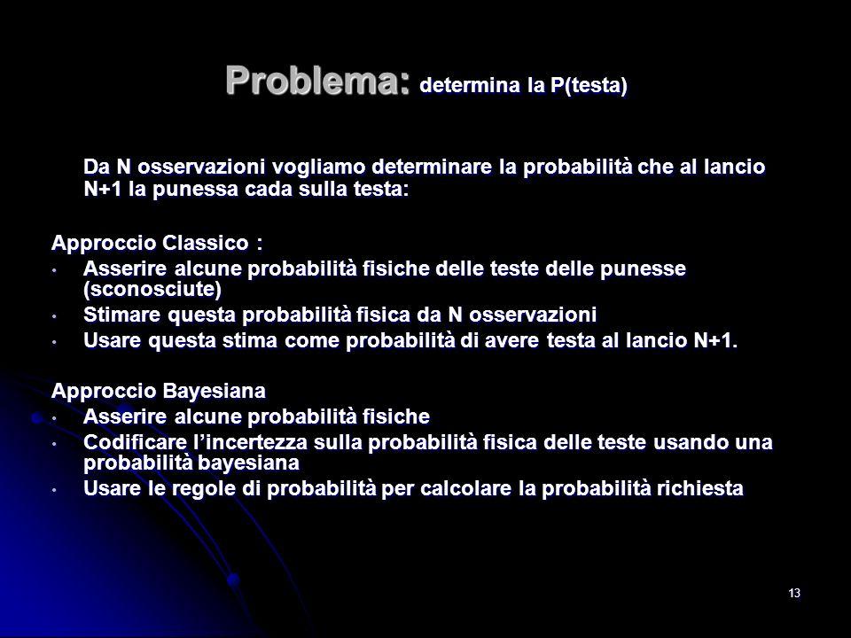 13 Problema: determina la P(testa) Da N osservazioni vogliamo determinare la probabilità che al lancio N+1 la punessa cada sulla testa: Approccio Clas