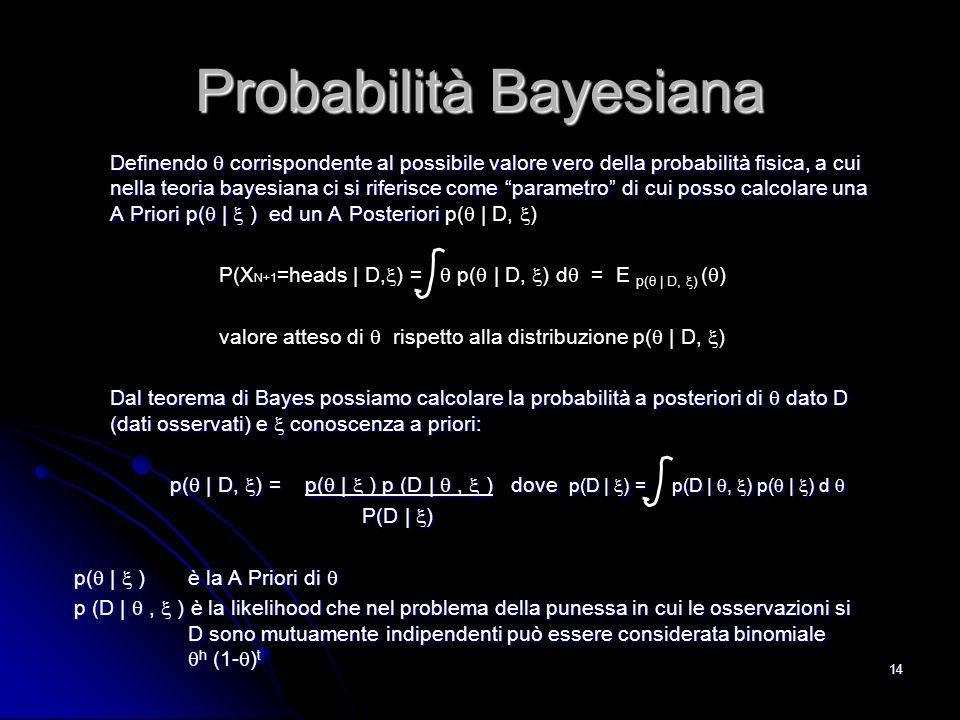 14 Definendo corrispondente al possibile valore vero della probabilità fisica, a cui nella teoria bayesiana ci si riferisce come parametro di cui poss