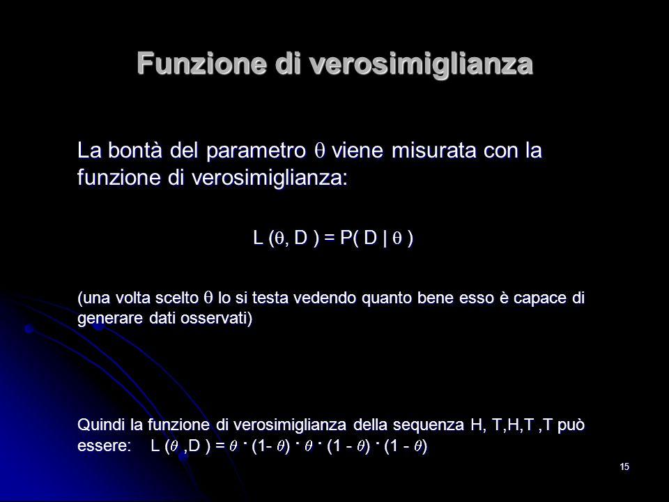 15 Funzione di verosimiglianza La bontà del parametro viene misurata con la funzione di verosimiglianza: L (, D ) = P( D   ) (una volta scelto lo si t