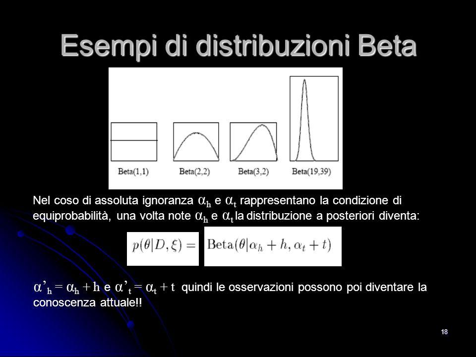 18 Esempi di distribuzioni Beta Nel coso di assoluta ignoranza α h e α t rappresentano la condizione di equiprobabilità, una volta note α h e α t la d