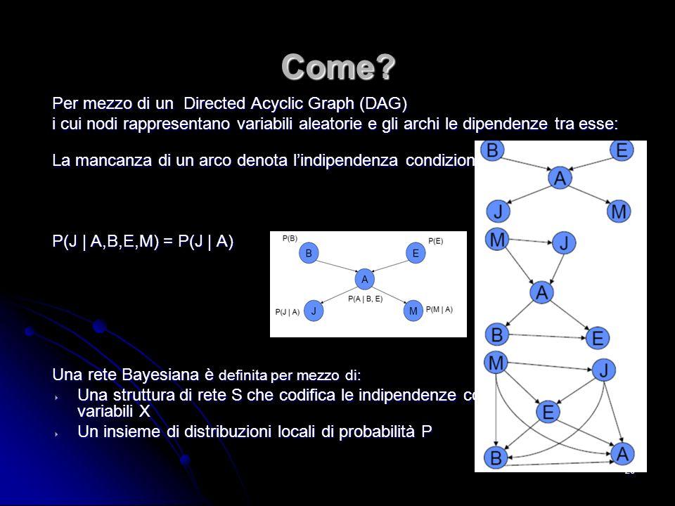 26 Come? Per mezzo di un Directed Acyclic Graph (DAG) i cui nodi rappresentano variabili aleatorie e gli archi le dipendenze tra esse: La mancanza di