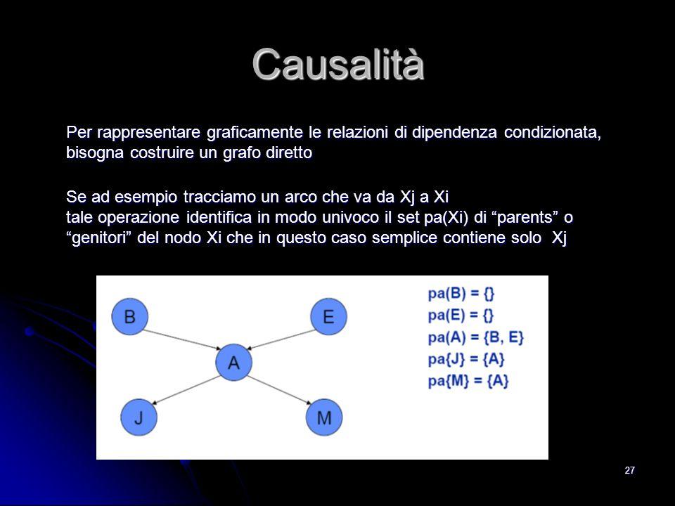 27 Causalità Per rappresentare graficamente le relazioni di dipendenza condizionata, bisogna costruire un grafo diretto Se ad esempio tracciamo un arc