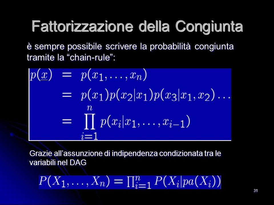 31 è sempre possibile scrivere la probabilità congiunta tramite la chain-rule: Fattorizzazione della Congiunta Grazie allassunzione di indipendenza co