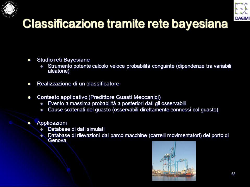 52 Classificazione tramite rete bayesiana Studio reti Bayesiane Studio reti Bayesiane Strumento potente calcolo veloce probabilità conguinte (dipenden