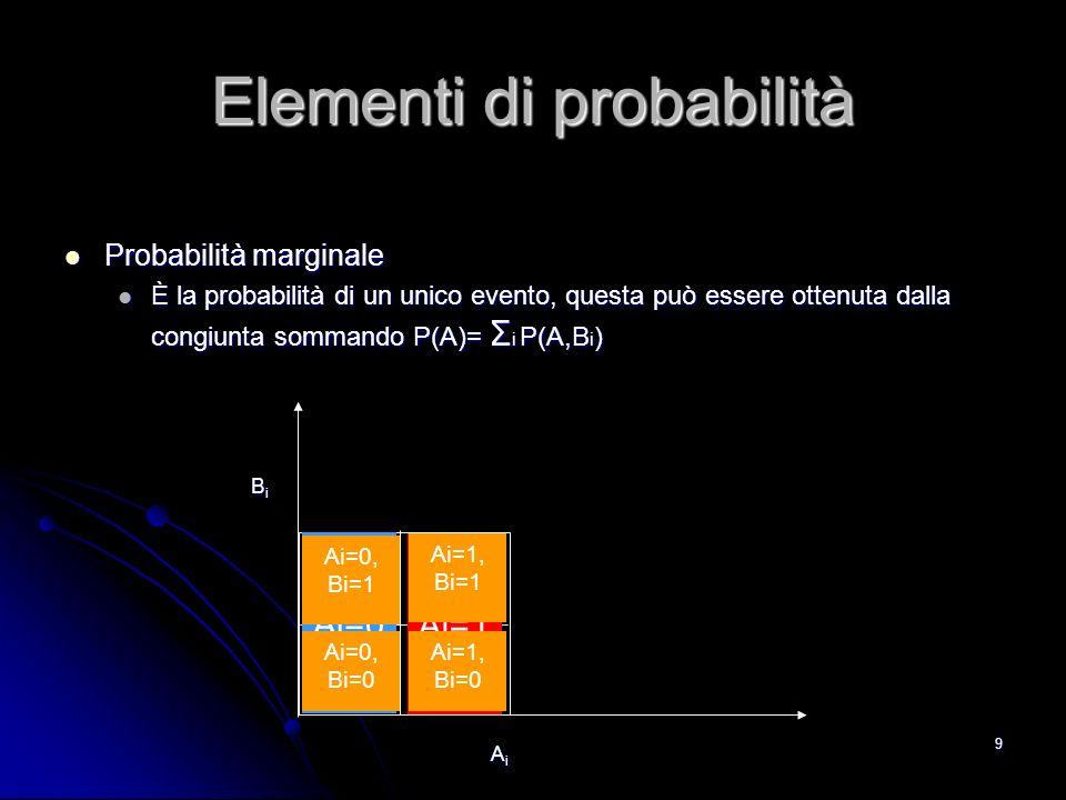 9 Elementi di probabilità Probabilità marginale Probabilità marginale È la probabilità di un unico evento, questa può essere ottenuta dalla congiunta