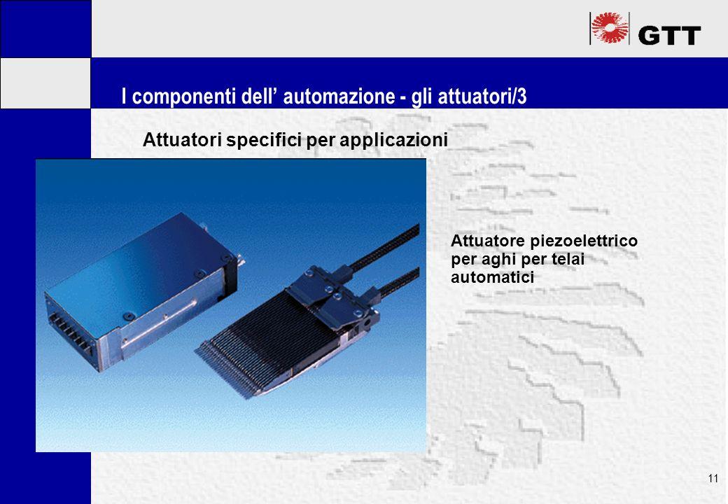 Mastertitelformat bearbeiten 11 I componenti dell automazione - gli attuatori/3 Attuatori specifici per applicazioni Attuatore piezoelettrico per aghi per telai automatici