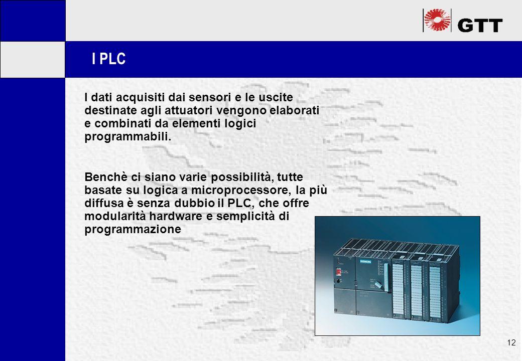 Mastertitelformat bearbeiten 12 I PLC I dati acquisiti dai sensori e le uscite destinate agli attuatori vengono elaborati e combinati da elementi logi