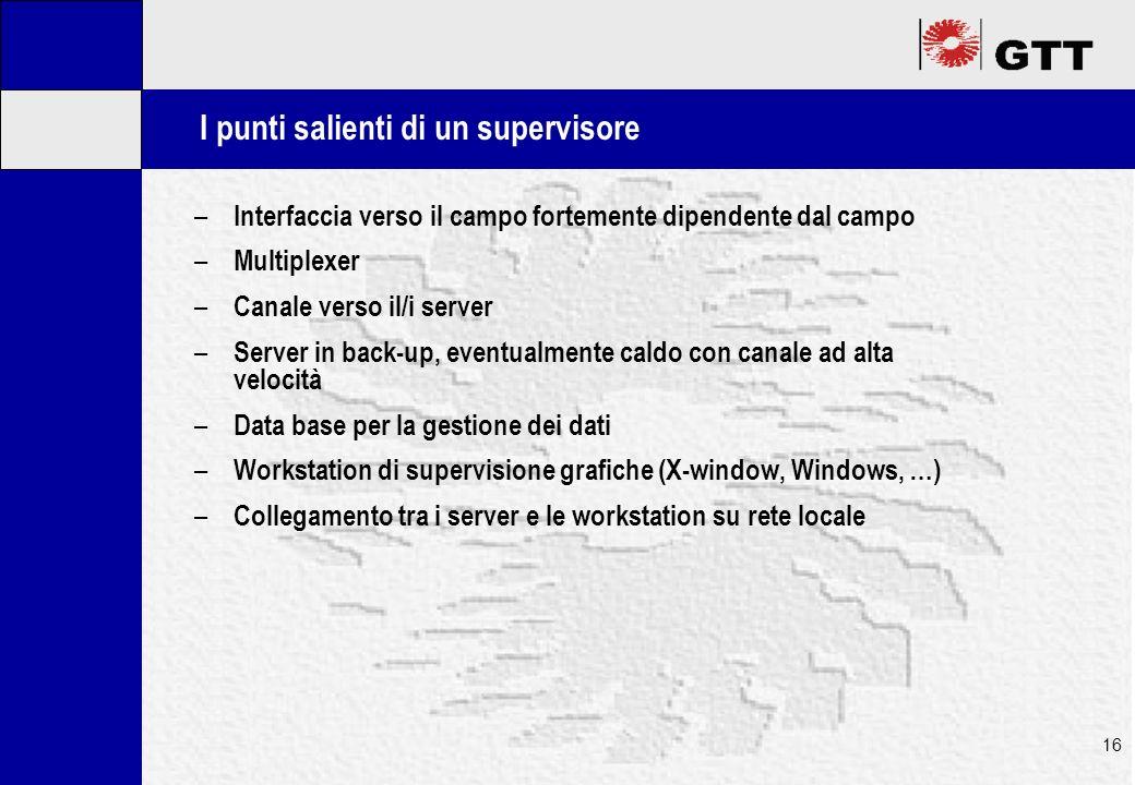 Mastertitelformat bearbeiten 16 I punti salienti di un supervisore – Interfaccia verso il campo fortemente dipendente dal campo – Multiplexer – Canale