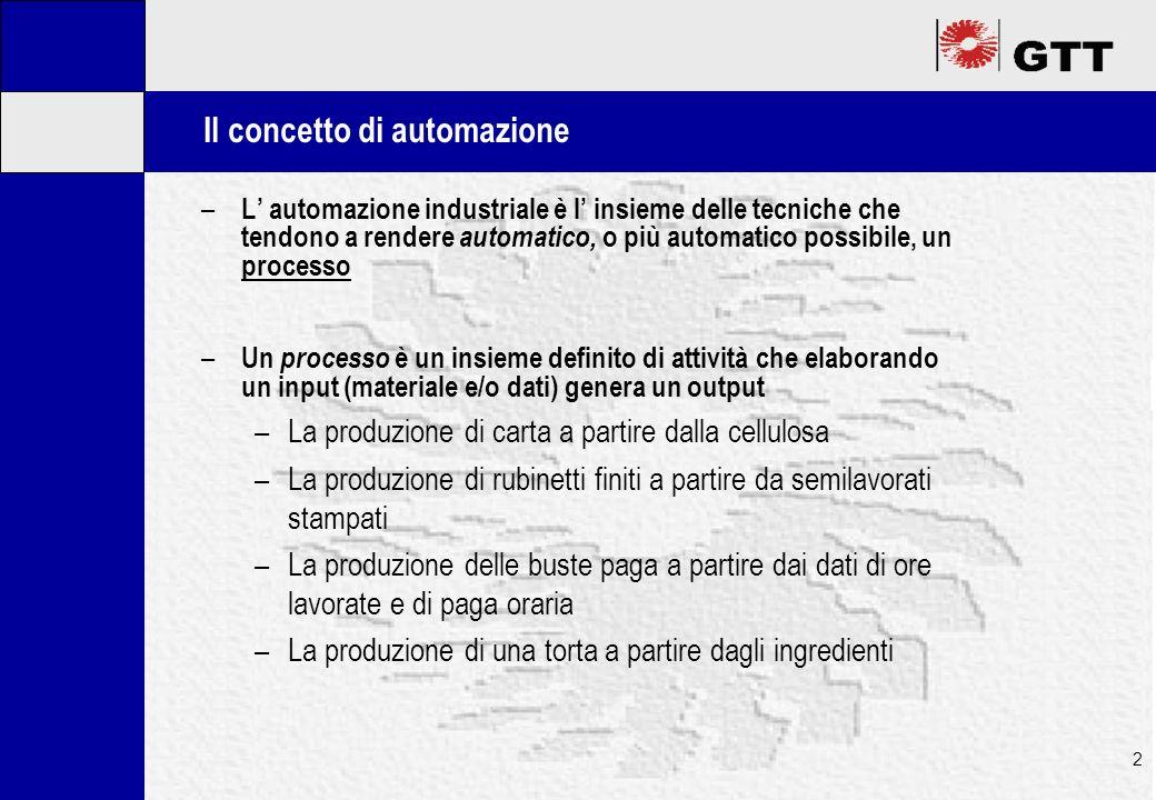 Mastertitelformat bearbeiten 2 Il concetto di automazione – L automazione industriale è l insieme delle tecniche che tendono a rendere automatico, o p