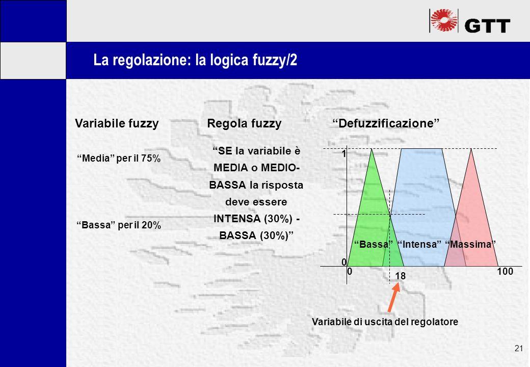 Mastertitelformat bearbeiten 21 La regolazione: la logica fuzzy/2 Variabile fuzzy Media per il 75% Bassa per il 20% Regola fuzzy SE la variabile è MEDIA o MEDIO- BASSA la risposta deve essere INTENSA (30%) - BASSA (30%) Defuzzificazione 0 1 BassaMassimaIntensa 0100 18 Variabile di uscita del regolatore