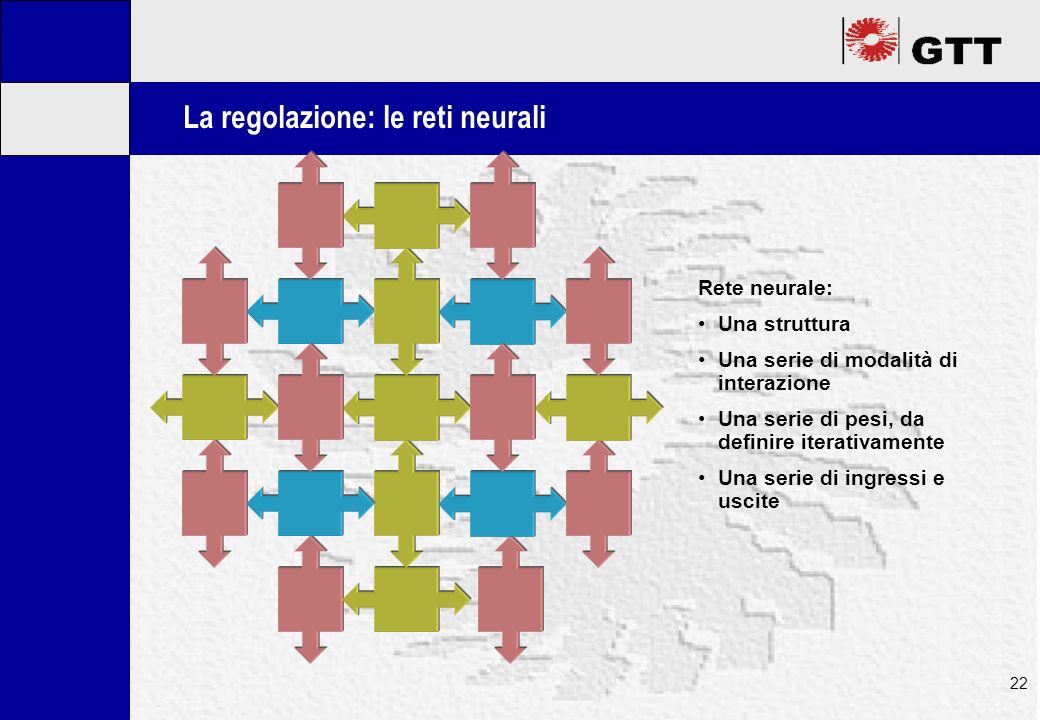 Mastertitelformat bearbeiten 22 La regolazione: le reti neurali Rete neurale: Una struttura Una serie di modalità di interazione Una serie di pesi, da definire iterativamente Una serie di ingressi e uscite
