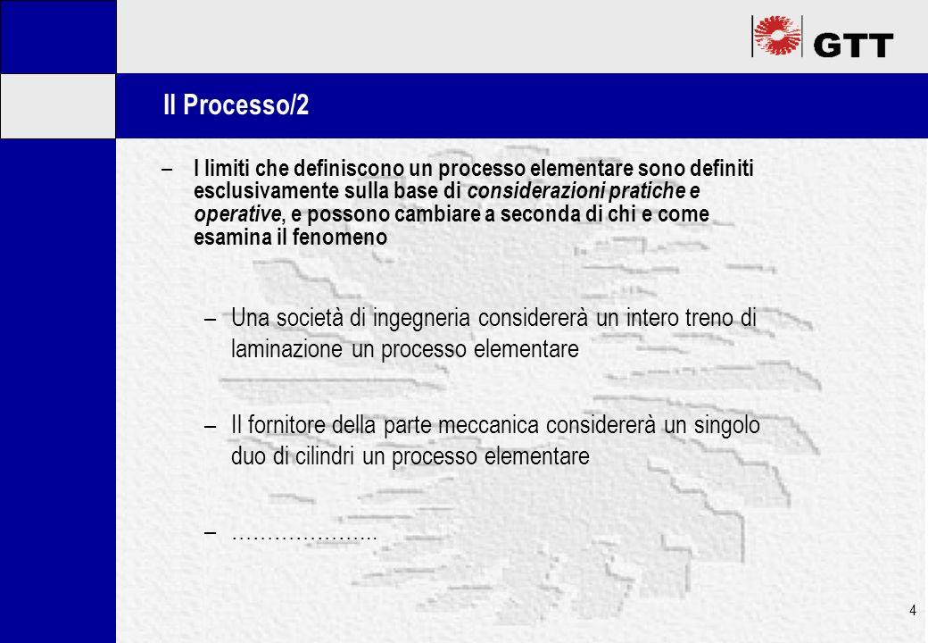 Mastertitelformat bearbeiten 4 Il Processo/2 – I limiti che definiscono un processo elementare sono definiti esclusivamente sulla base di considerazio
