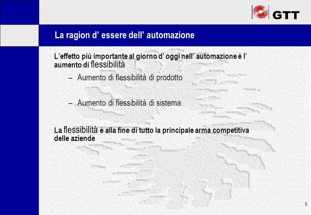 Mastertitelformat bearbeiten 5 La ragion d essere dell automazione flessibilità Leffetto più importante al giorno d oggi nell automazione è l aumento di flessibilità –Aumento di flessibilità di prodotto –Aumento di flessibilità di sistema flessibilità La flessibilità è alla fine di tutto la principale arma competitiva delle aziende