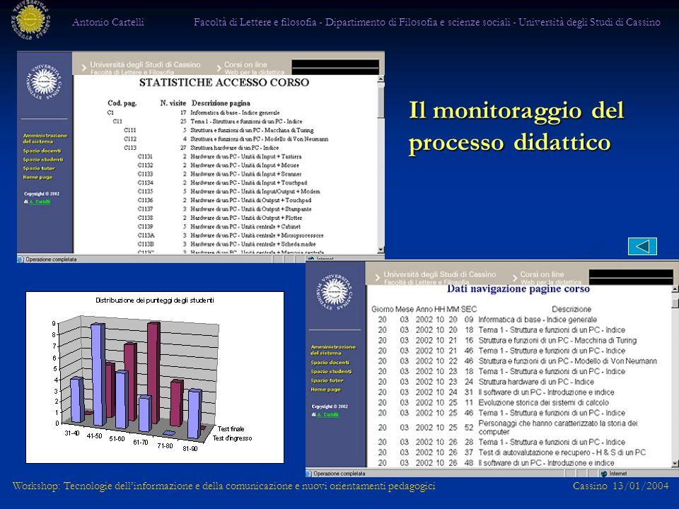 Il monitoraggio del processo didattico Workshop: Tecnologie dellinformazione e della comunicazione e nuovi orientamenti pedagogici Cassino 13/01/2004