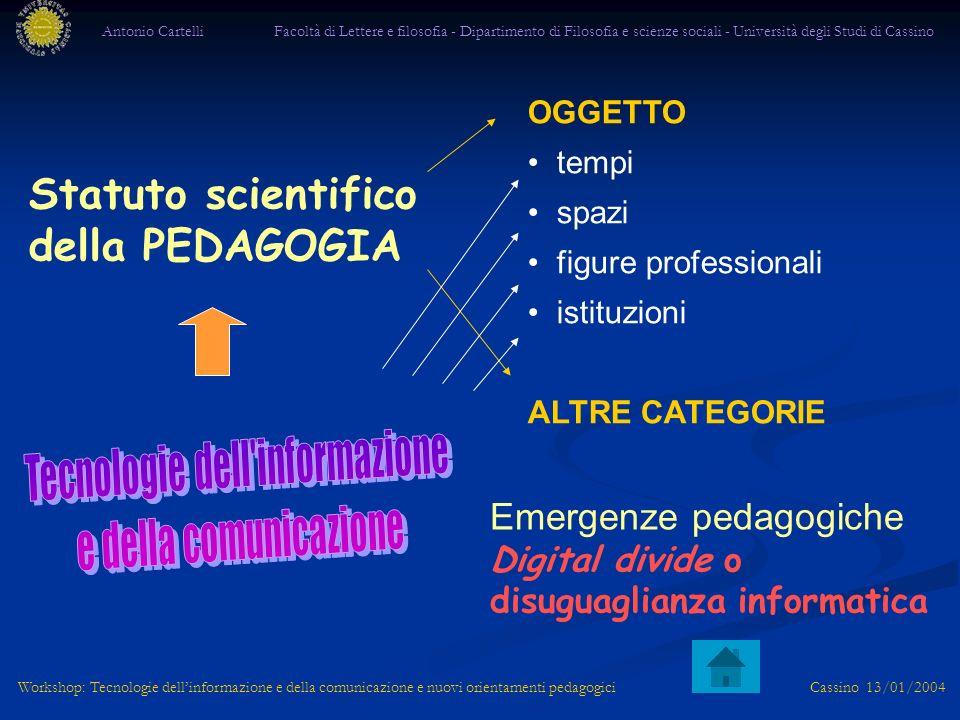 Workshop: Tecnologie dellinformazione e della comunicazione e nuovi orientamenti pedagogici Cassino 13/01/2004 Statuto scientifico della PEDAGOGIA OGG