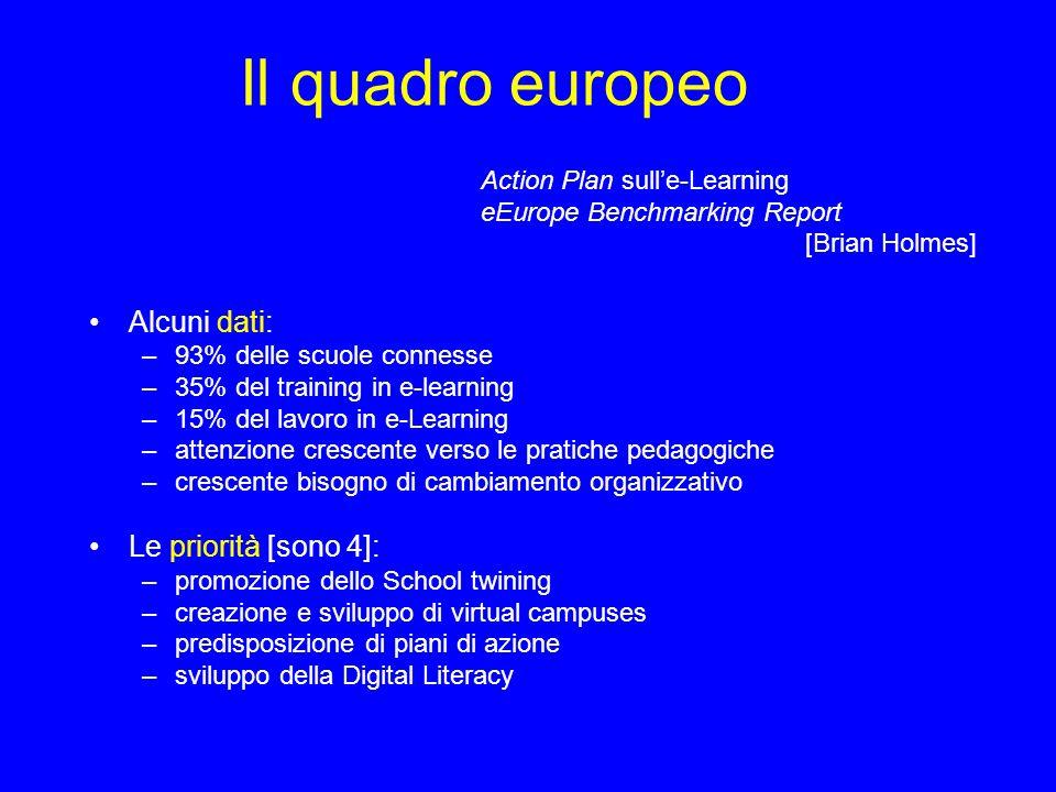 Il quadro europeo Alcuni dati: –93% delle scuole connesse –35% del training in e-learning –15% del lavoro in e-Learning –attenzione crescente verso le