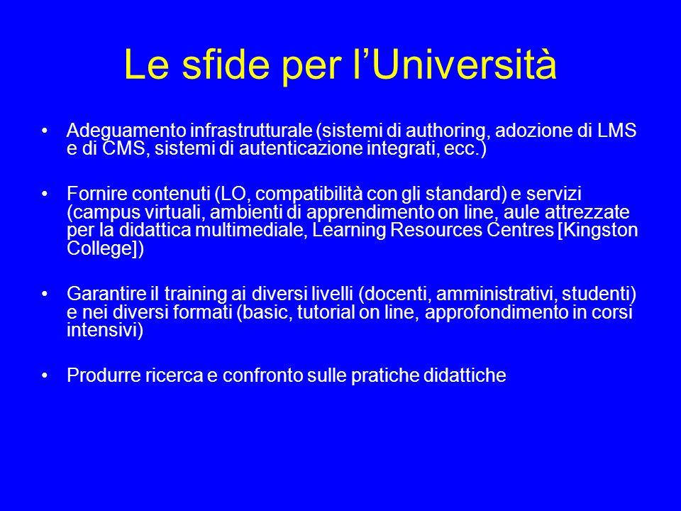 Le sfide per lUniversità Adeguamento infrastrutturale (sistemi di authoring, adozione di LMS e di CMS, sistemi di autenticazione integrati, ecc.) Forn