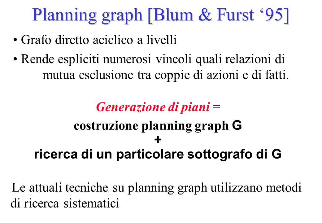 Planning graph [Blum & Furst 95] Grafo diretto aciclico a livelli Rende espliciti numerosi vincoli quali relazioni di mutua esclusione tra coppie di a