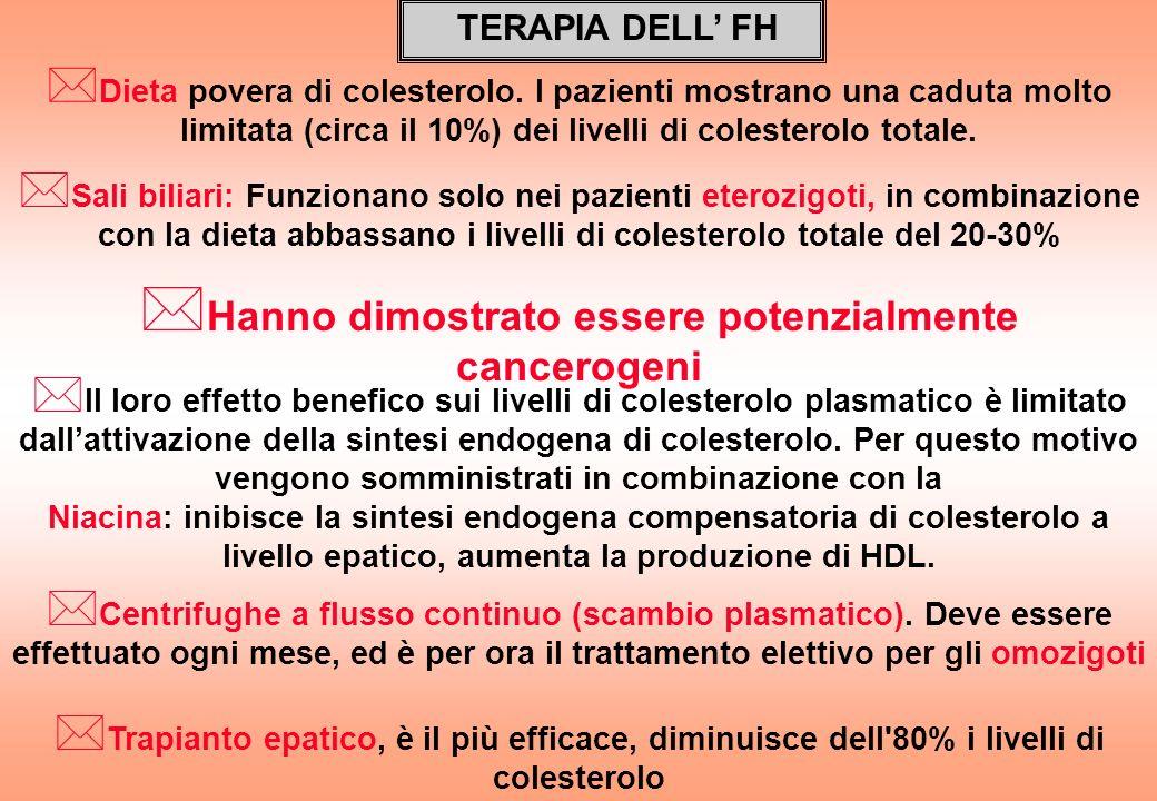 * Sali biliari: Funzionano solo nei pazienti eterozigoti, in combinazione con la dieta abbassano i livelli di colesterolo totale del 20-30% TERAPIA DE