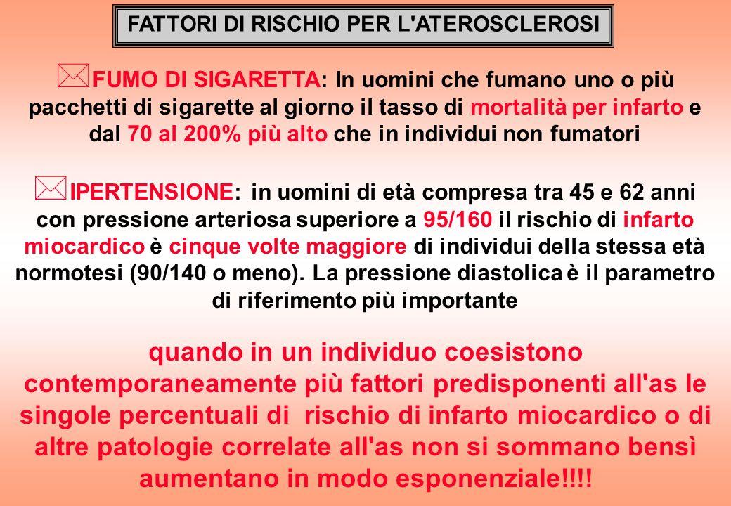FATTORI DI RISCHIO PER L'ATEROSCLEROSI * FUMO DI SIGARETTA: In uomini che fumano uno o più pacchetti di sigarette al giorno il tasso di mortalità per