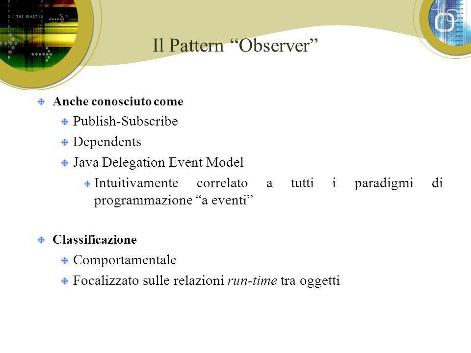 Anche conosciuto come Publish-Subscribe Dependents Java Delegation Event Model Intuitivamente correlato a tutti i paradigmi di programmazione a eventi