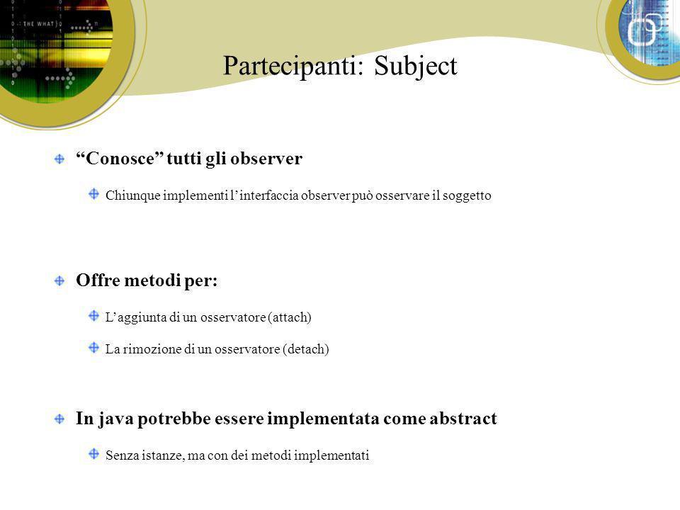 Partecipanti: Subject Conosce tutti gli observer Chiunque implementi linterfaccia observer può osservare il soggetto Offre metodi per: Laggiunta di un